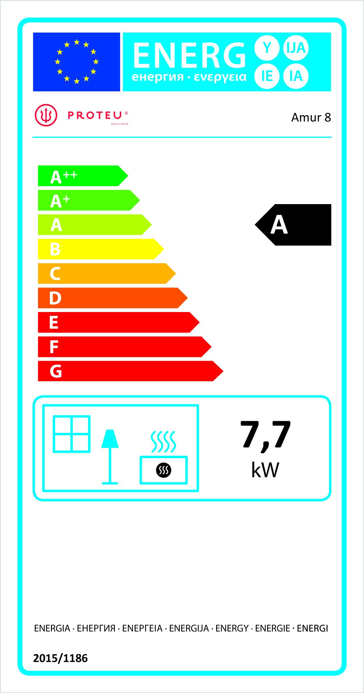 Etiqueta Energética Amur 8