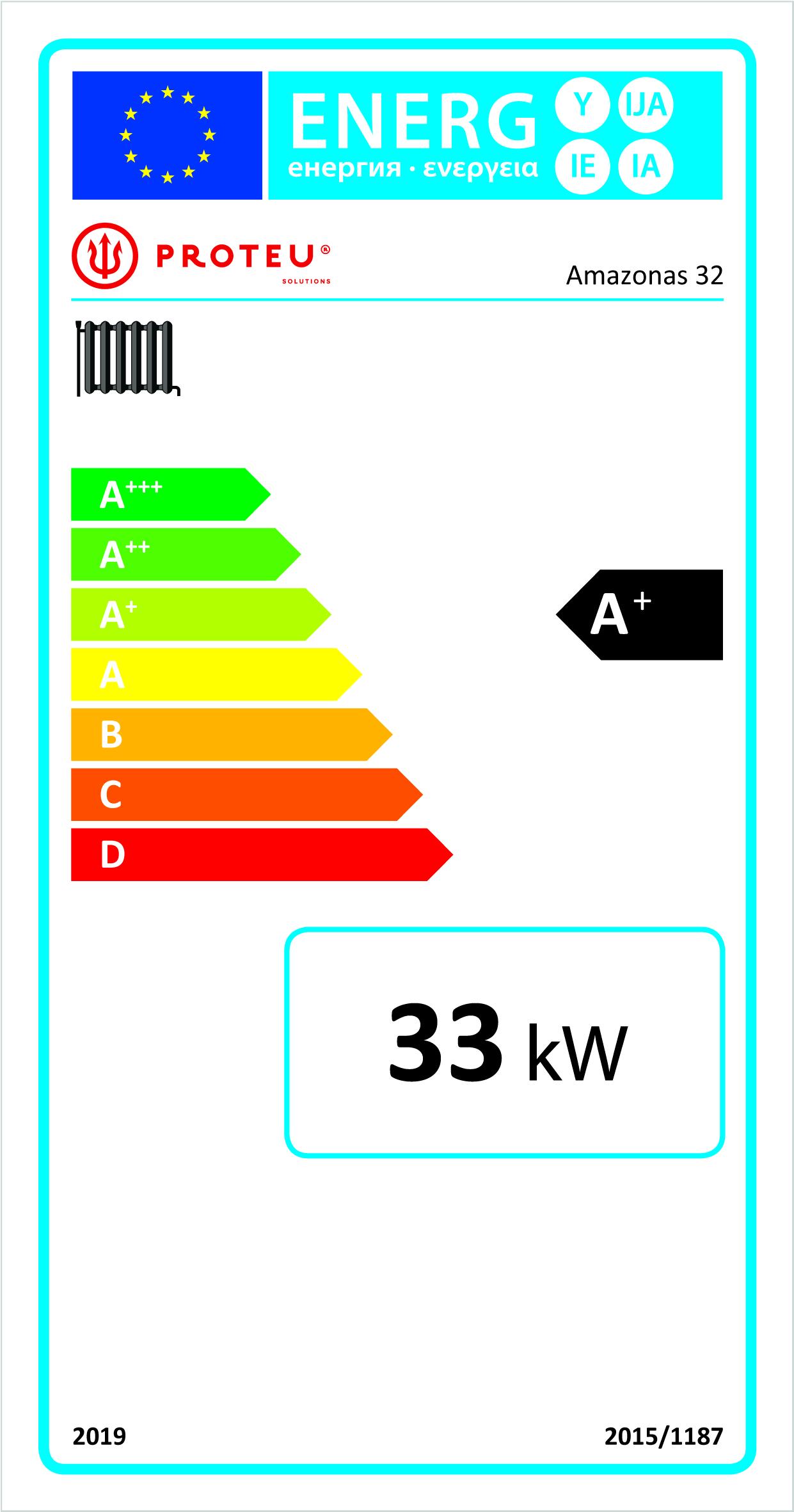 Etiqueta energética amazonas 32